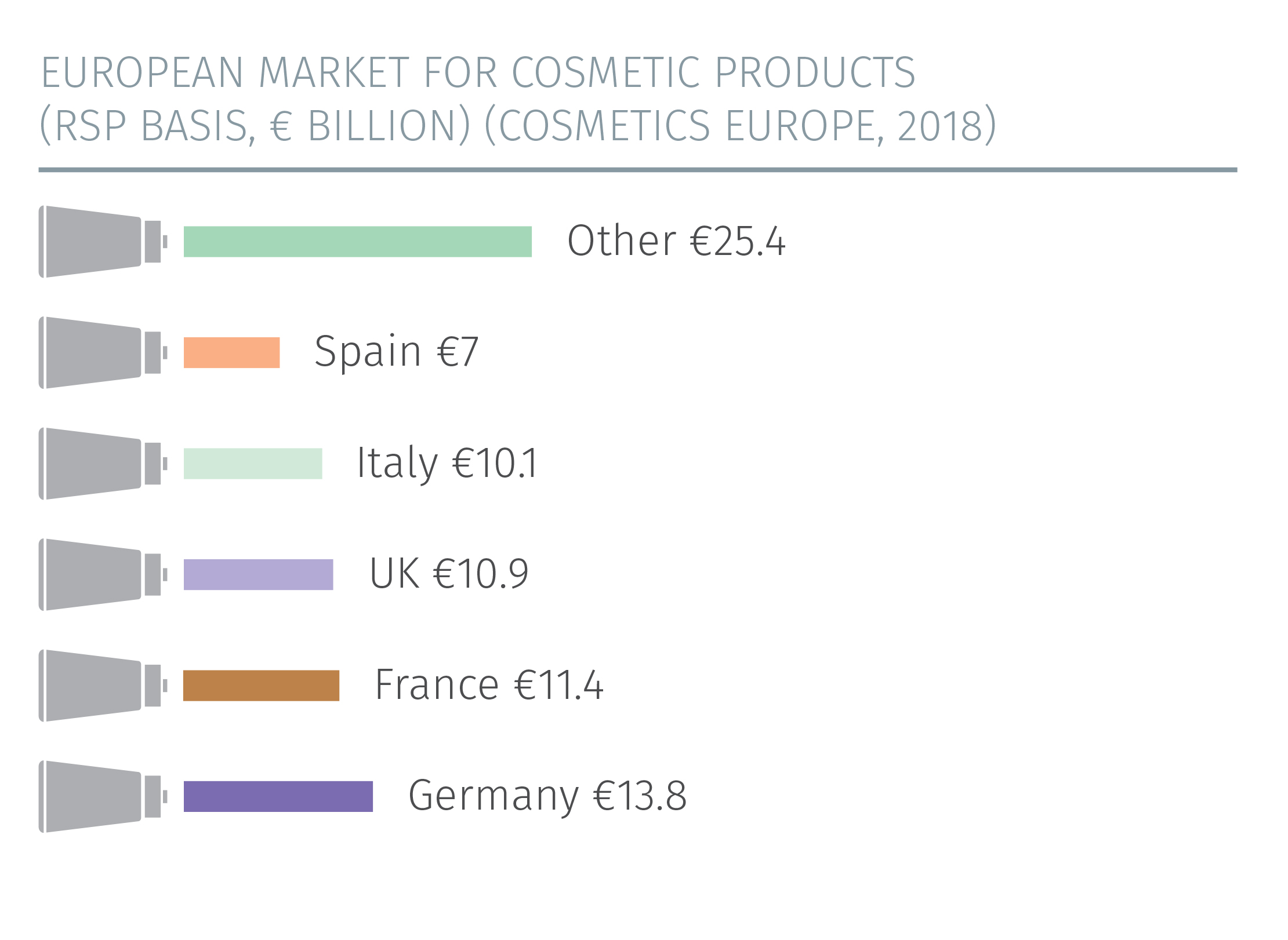 Cosmetics Europe - The Personal Care Association