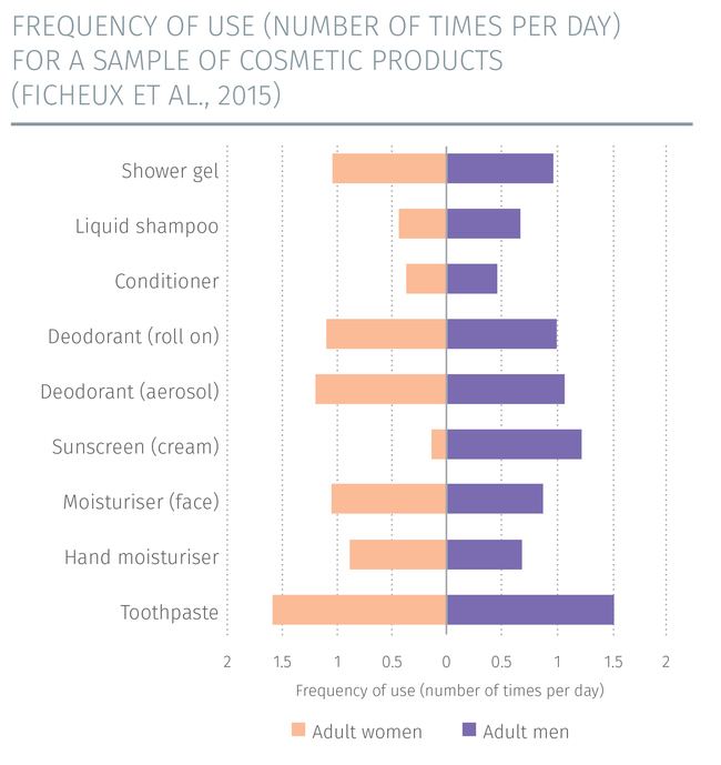 c1e9f8e80a47 Cosmetics Europe - The Personal Care Association :: Cosmetic Products